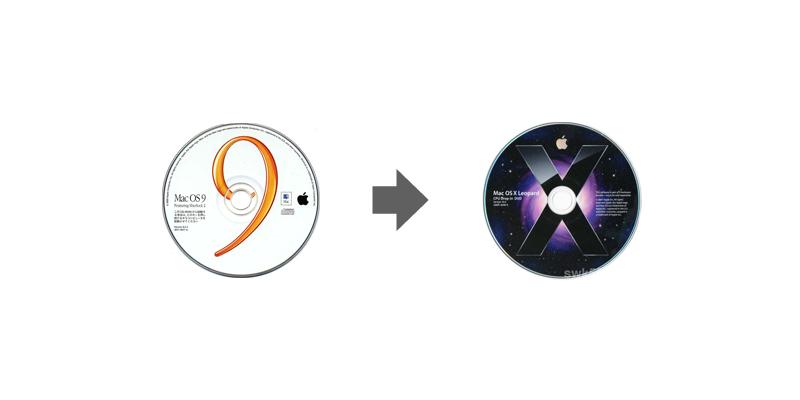 MacOS9 → MacOSX memo04 [ FontBook ]