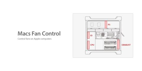 Macs Fan Controlでファンの回転数を制御
